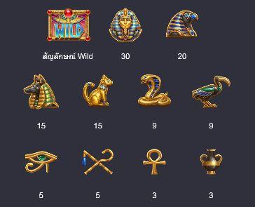 อัตราการจ่ายเงินรางวัลของสัญลักษณ์ Symbols of Egypt