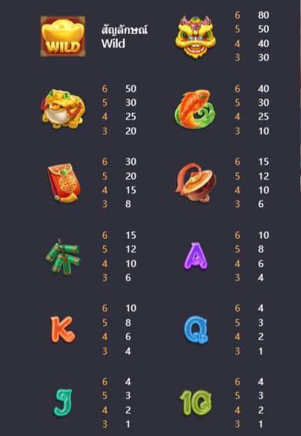 symbols-Caishen Wins