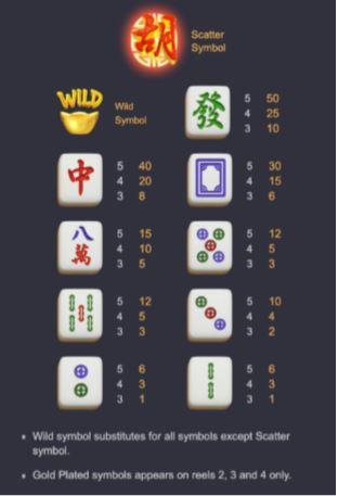 symbols-Mahjong Way2